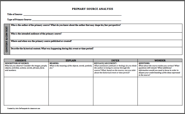 Straight to the source a primary source analysis guide for Context analysis template