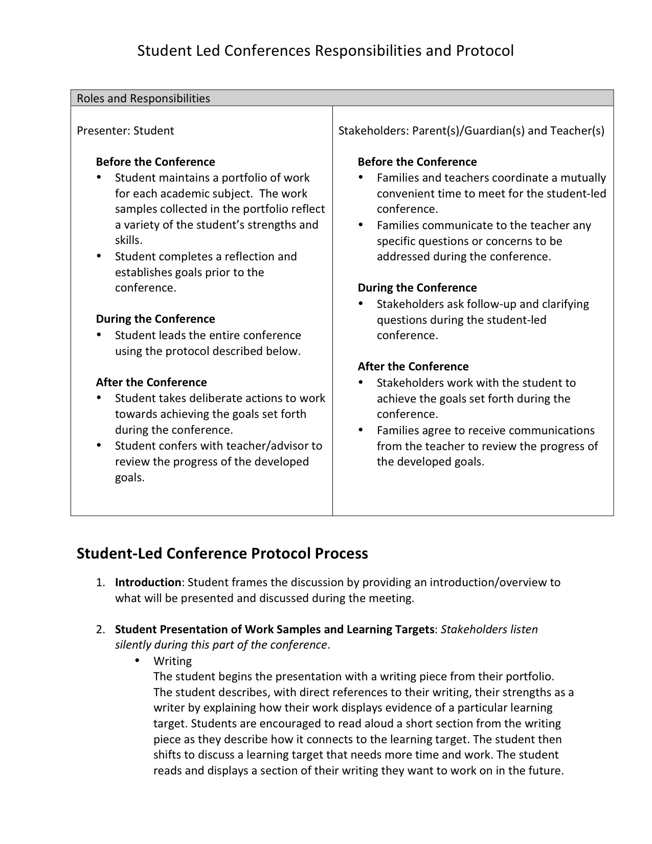 Student-Led Conferences | Scholastic