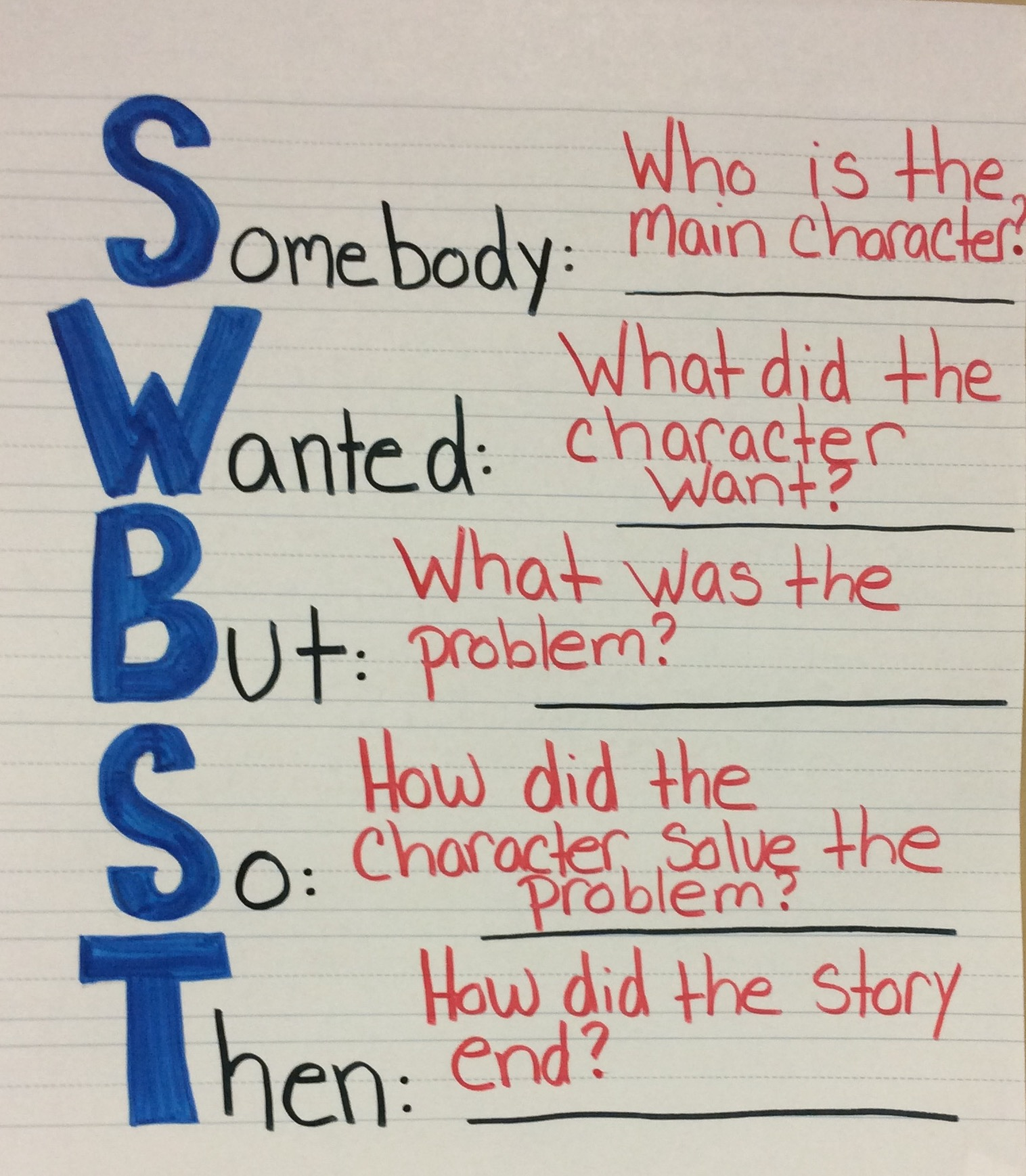 The Main Character Problem: Sensational Summarizing Strategies