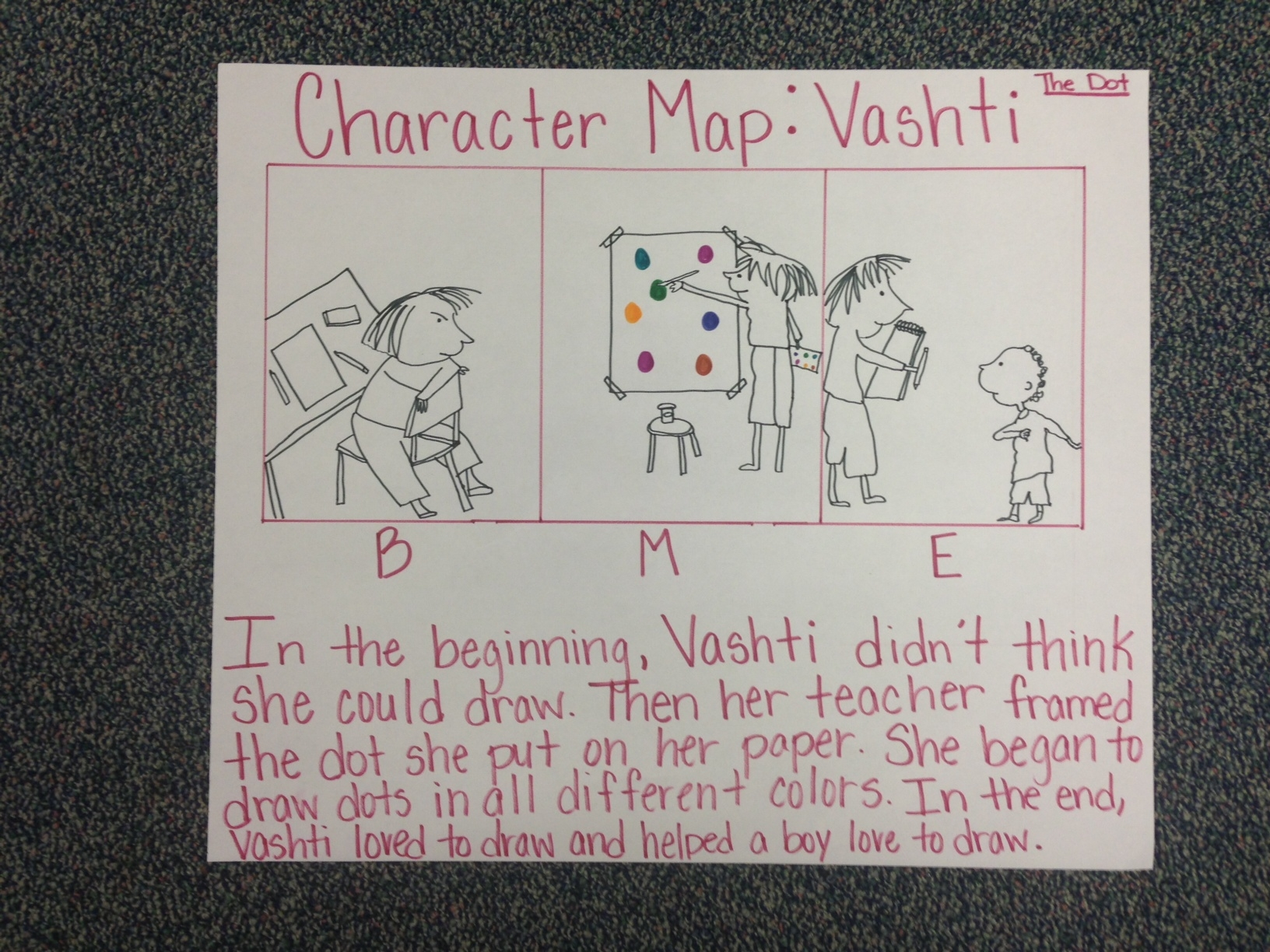 Character Change Map of Vashti