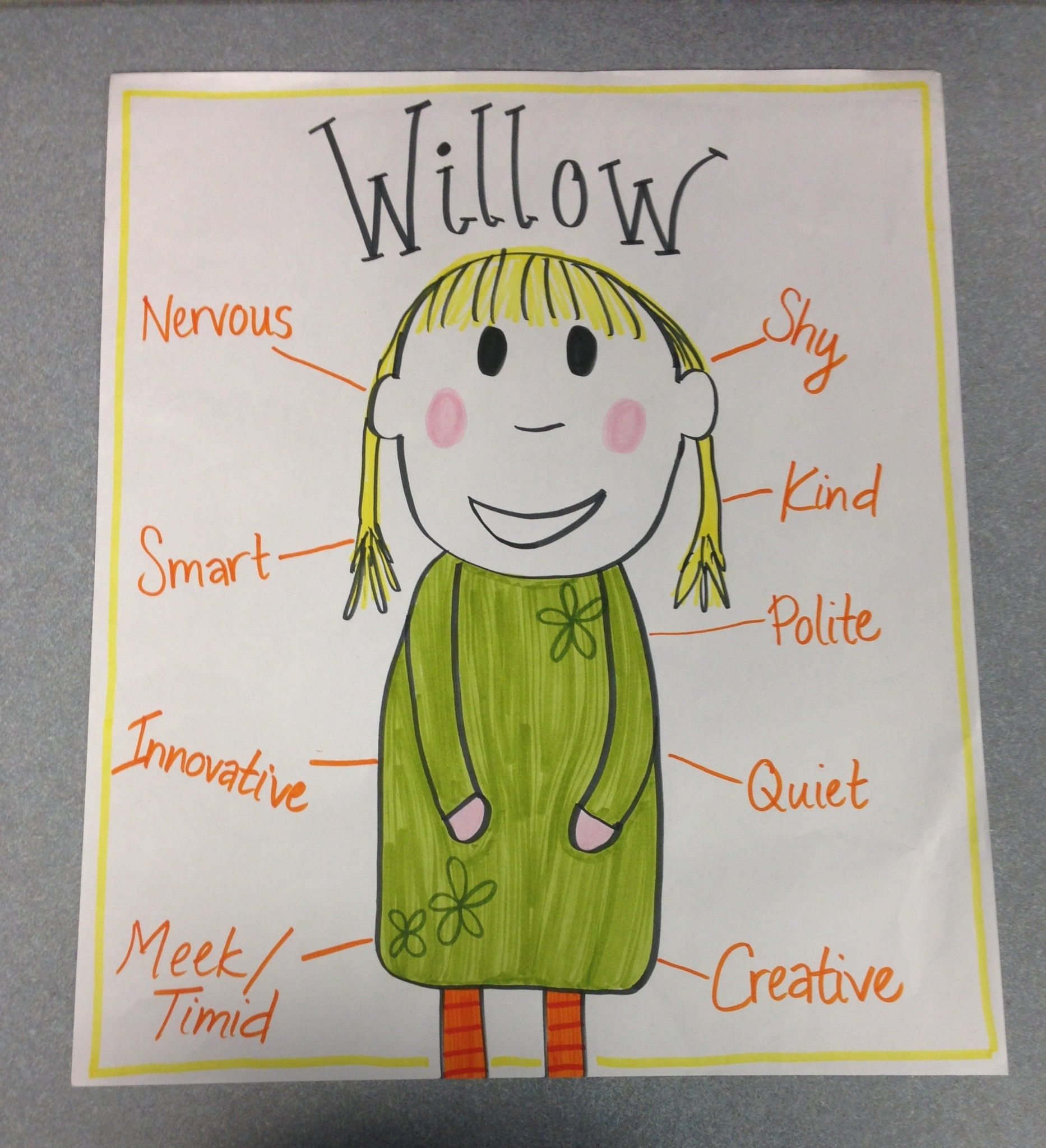 Character Map of Willow