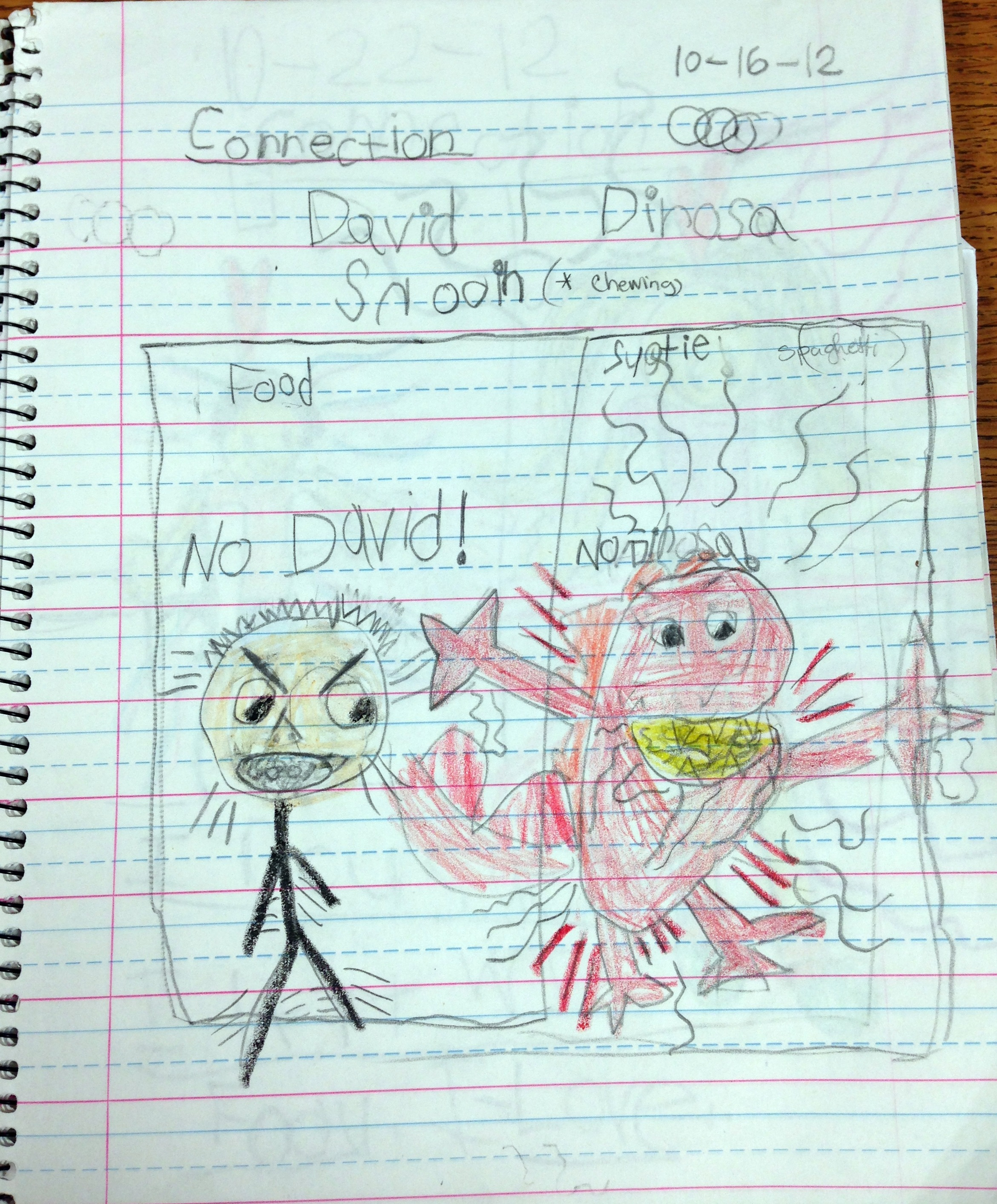 Student Notebook Entry