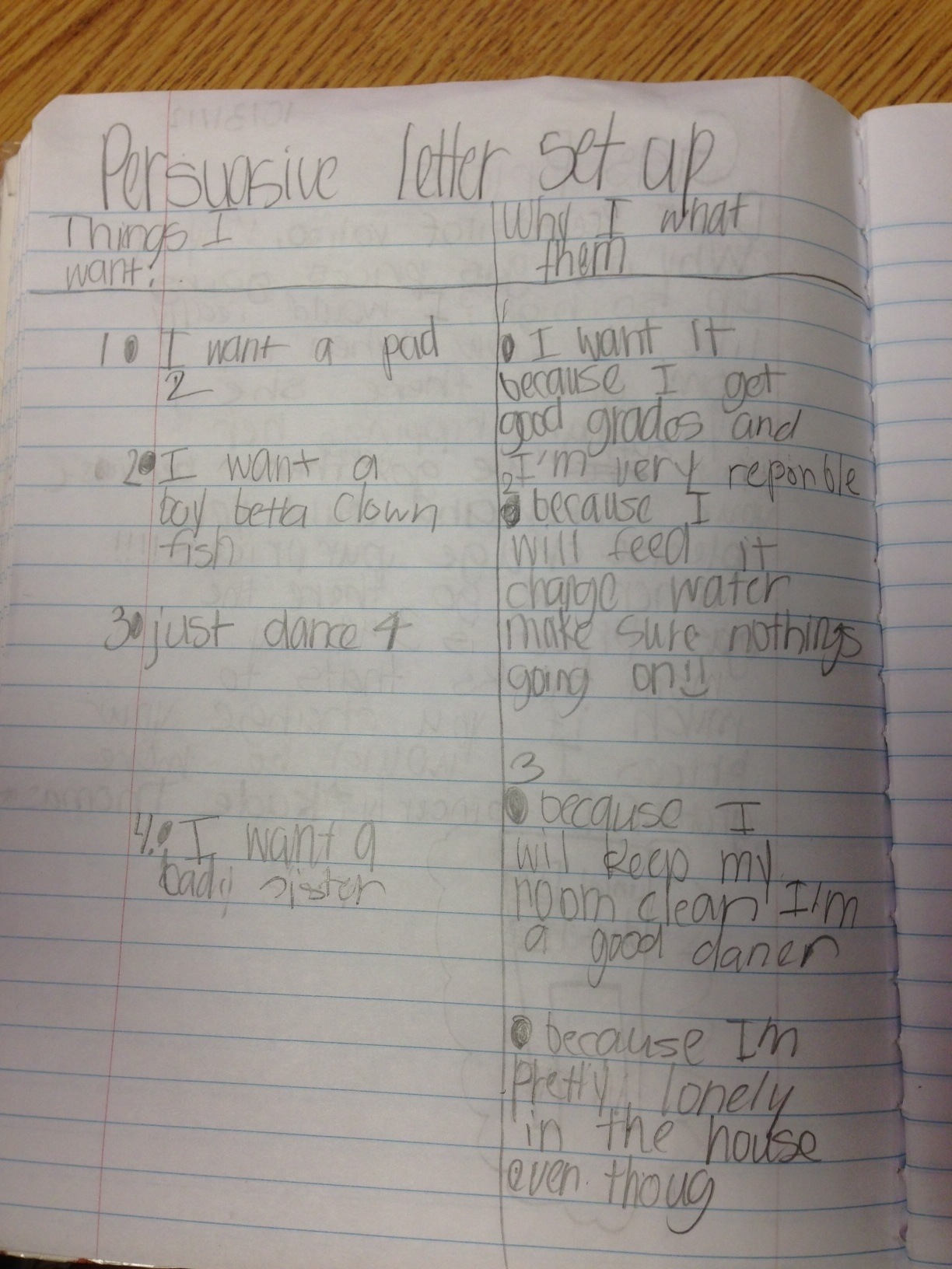 "persuasive writing ae"" three strategies for generating ideas  persuasive list persuasive list"