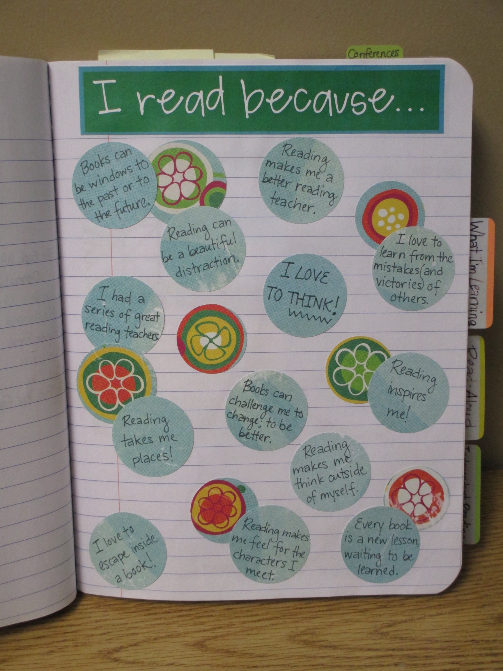 Notebook Entry - Reasons for Reading
