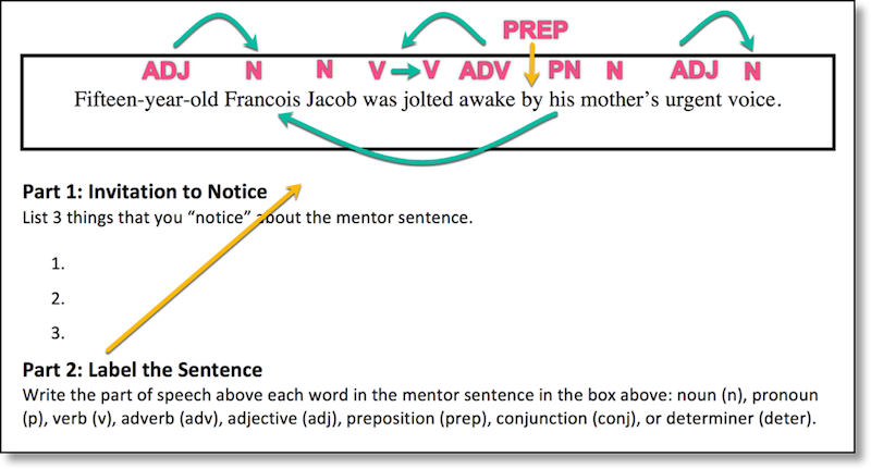 mastering grammar with mentor sentences  part 2