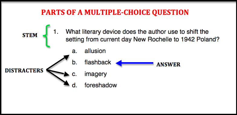 multiple choice writing test Test content and structure writing test: the core writing and will contain one writing task for each writing type in addition, multiple-choice questions.
