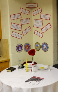 The tradition of the MIA/POW table commemorating the prisoners of war or missing comrades first began after the Vietnam War. It is unknown who first began ... & Veterans Day: Exploring Symbolism in a Military Ceremony | Scholastic