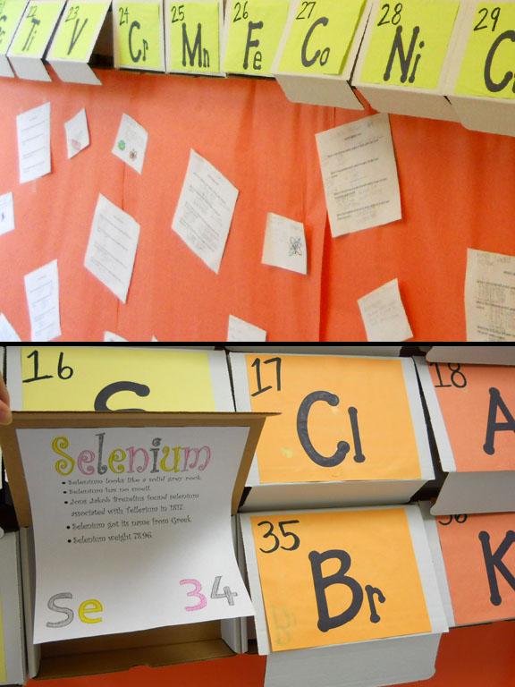Twenty Ideas For Bulletin Board Borders Scholastic