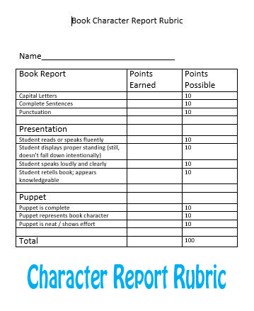 Character Book Report Rubric