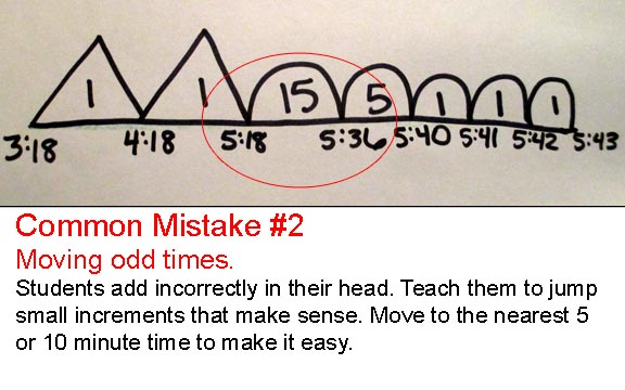 Elapsed Time Mistake