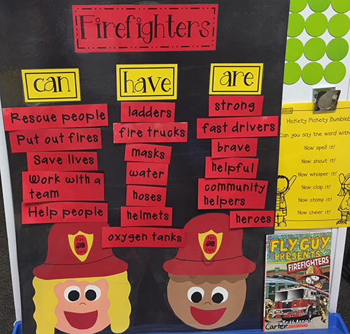 Fire anchor chart
