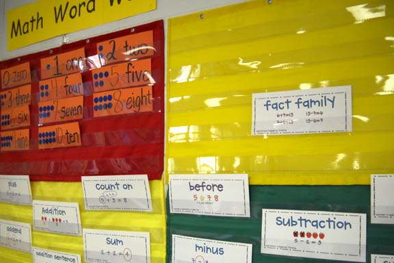 Pocket Chart Word Wall