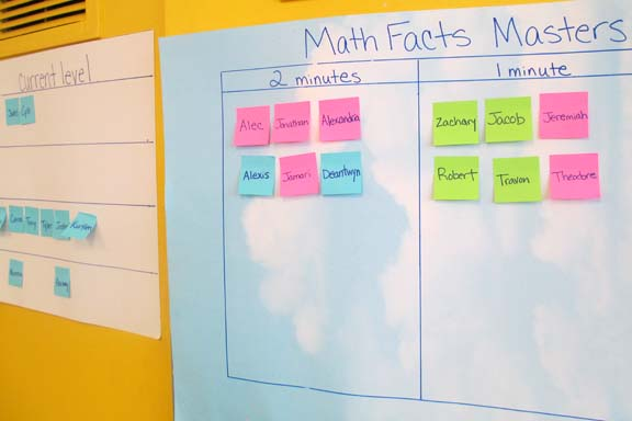 Motivation Charts with Sticky Notes