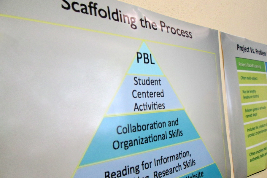 PLC Scaffold for PBL