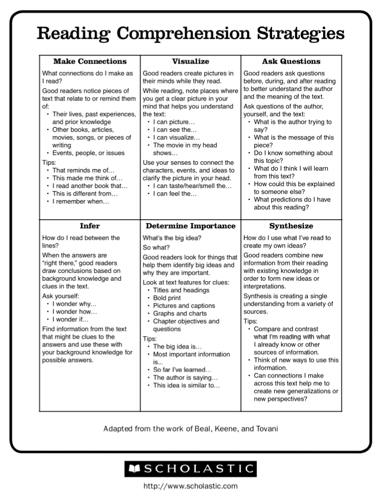 Printable reading strategies