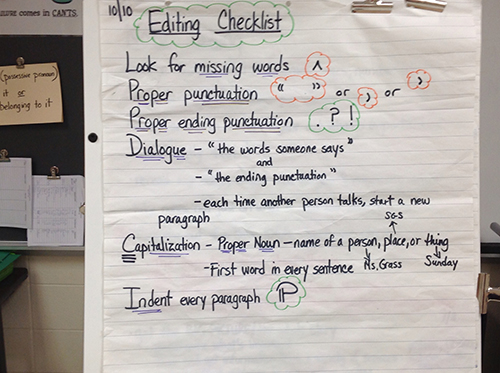anchor charts as an effective teacher student tool scholastic i use the following chart during the editing phase of my writing units my co teacher sue grass crafted the essay structure chart