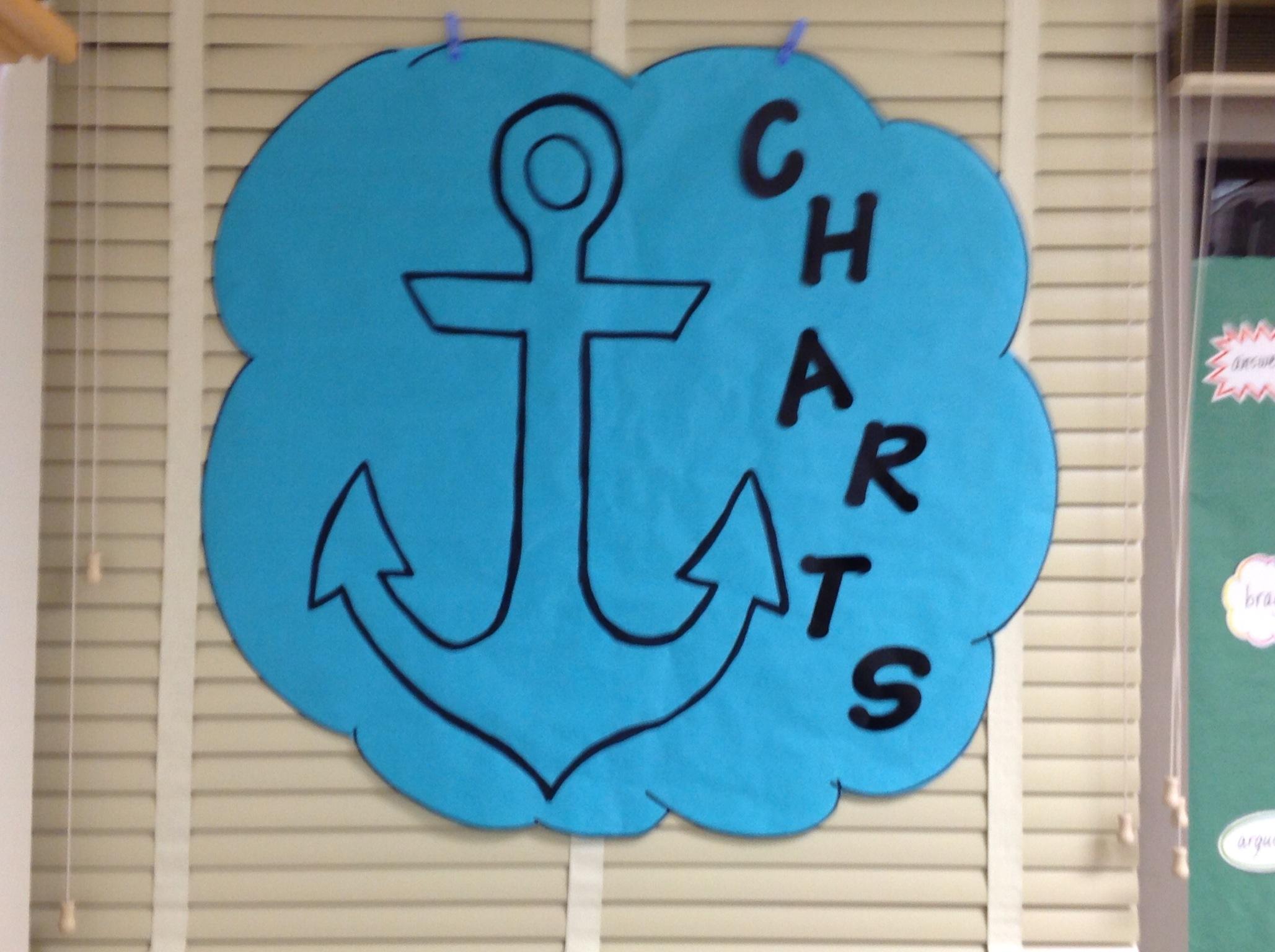 Best of Blogs: Classroom Walls | Scholastic
