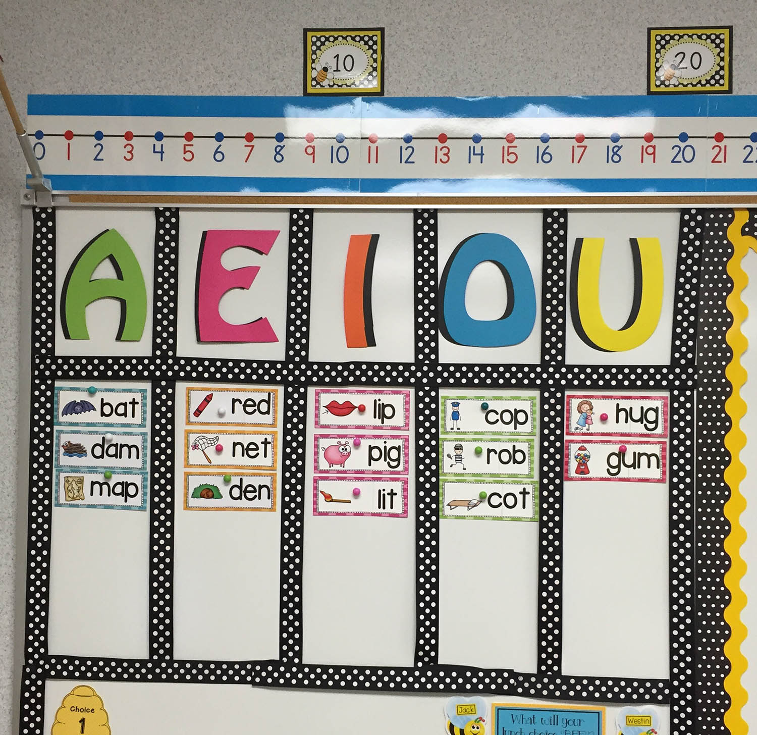 chunk charts or word family charts build phonemic awareness a key to success in both reading and writing word families can help your students crack