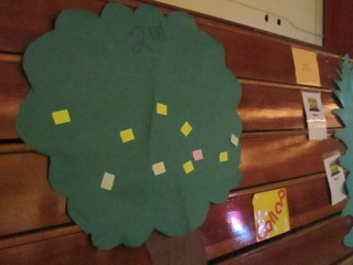 2nd grade tree with words per minute sticky notes