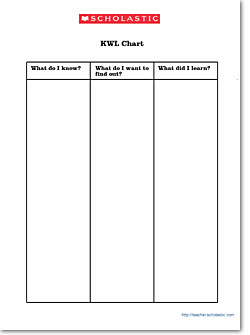 image regarding Free Printable Kwl Chart known as KWL Chart Scholastic