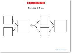 Graphic Organizer: Sequence of Events